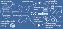 Co-Creation Slide