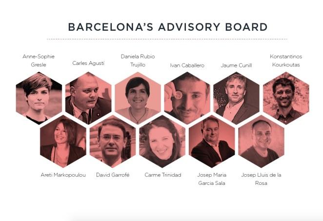 Barcelona's LAB